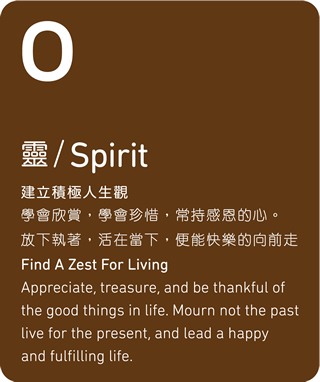 Phonetic similarity of the Number 0 represent Spirit. Find A Zest For Living.