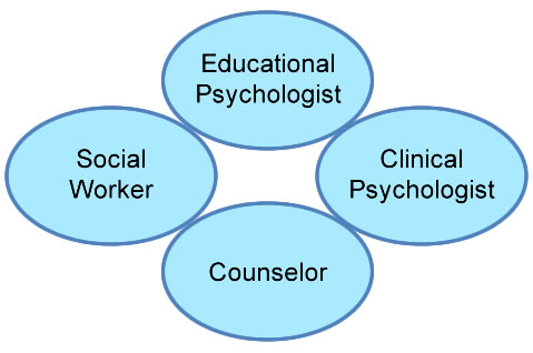 Members included counselors and social workers, as well as senior clinical psychologists and educational psychologists who act as professional advisors.